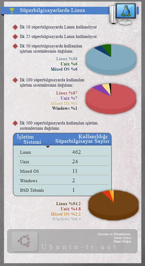 infografiksudo-1